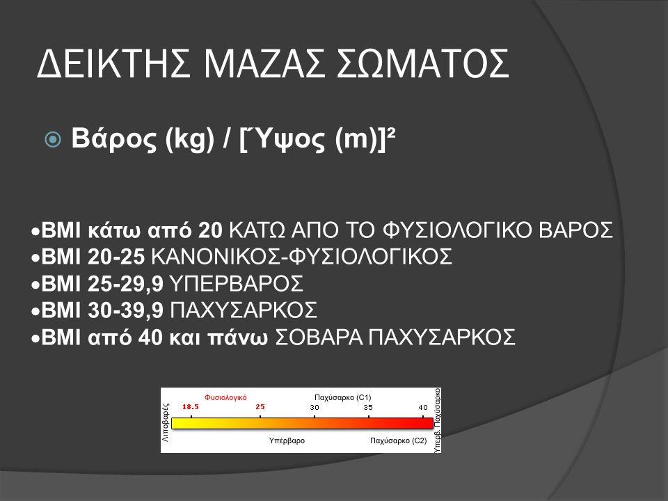 ΔΕΙΚΤΗΣ ΜΑΖΑΣ ΣΩΜΑΤΟΣ Βάρος (kg) / [Ύψος (m)]²